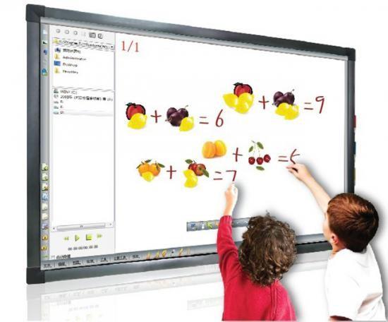 Интерактивная доска: создание образовательного продукта